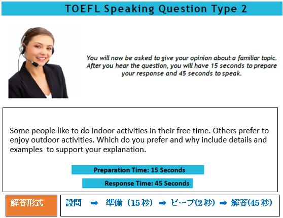 toefl speaking 10