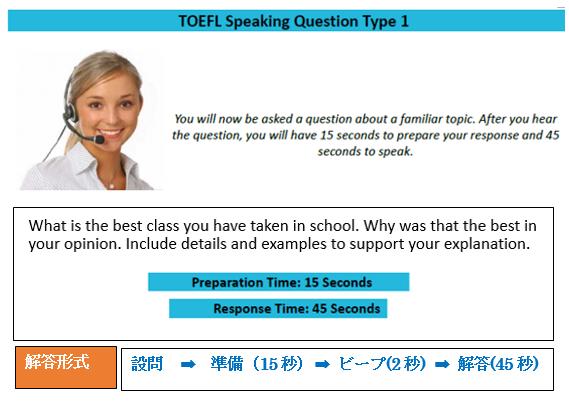 toefl speaking 8
