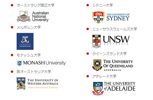 オーストラリア留学 3