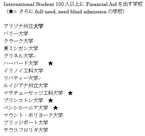 financial aid 4